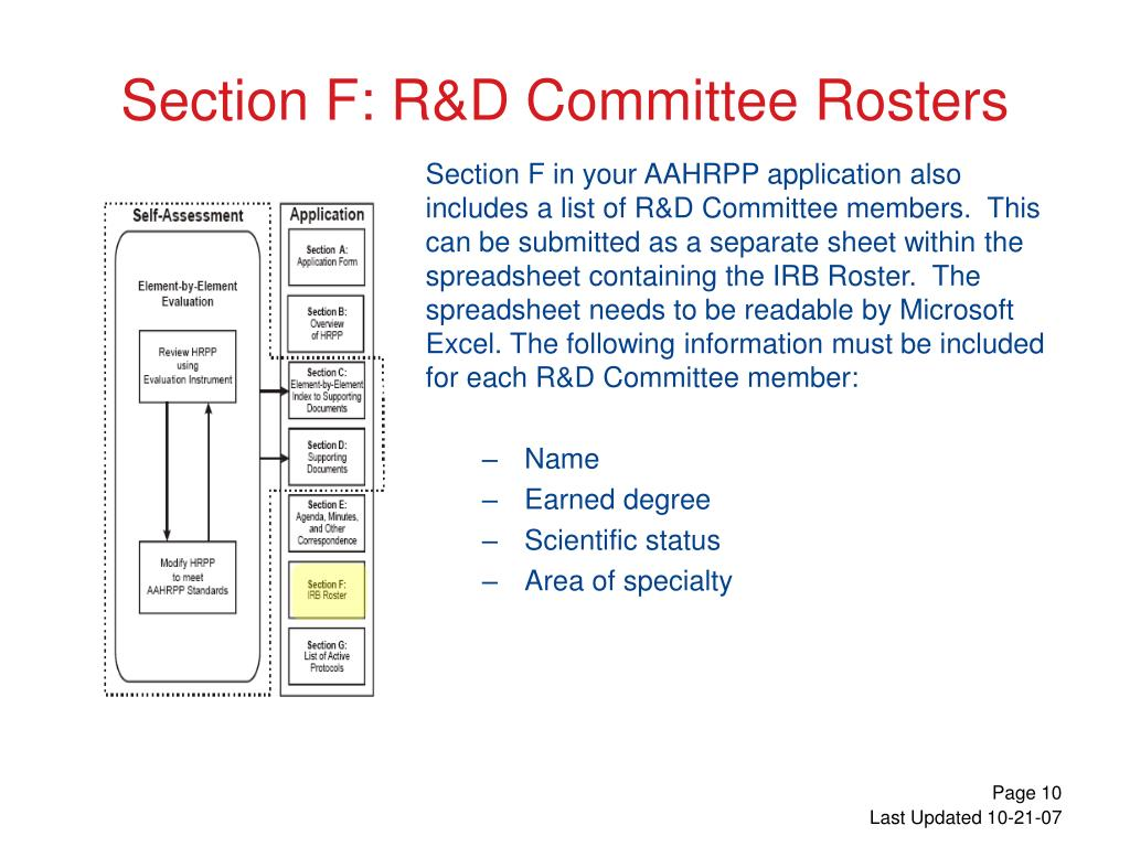Section F in your AAHRPP application also includes a list of R&D Committee members.  This can be submitted as a separate sheet within the spreadsheet containing the IRB Roster.  The spreadsheet needs to be readable by Microsoft Excel. The following information must be included for each R&D Committee member: