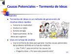 causas potenciales tormenta de ideas