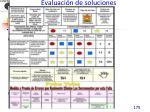 evaluaci n de soluciones1