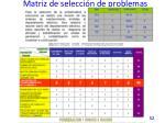 matriz de selecci n de problemas1