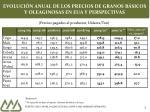 evoluci n anual de los precios de granos b sicos y oleaginosas en eua y perspectivas