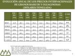 evoluci n anual de los precios internacionales de granos basicos y oleaginosas d lares tonelada