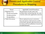 threats and applicable control procedures to shipping