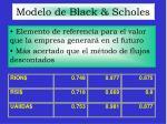 modelo de black scholes