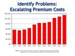identify problems escalating premium costs