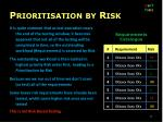 prioritisation by risk