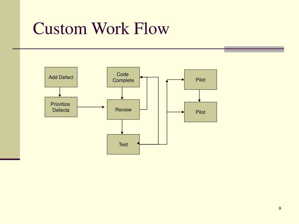 Custom Work Flow