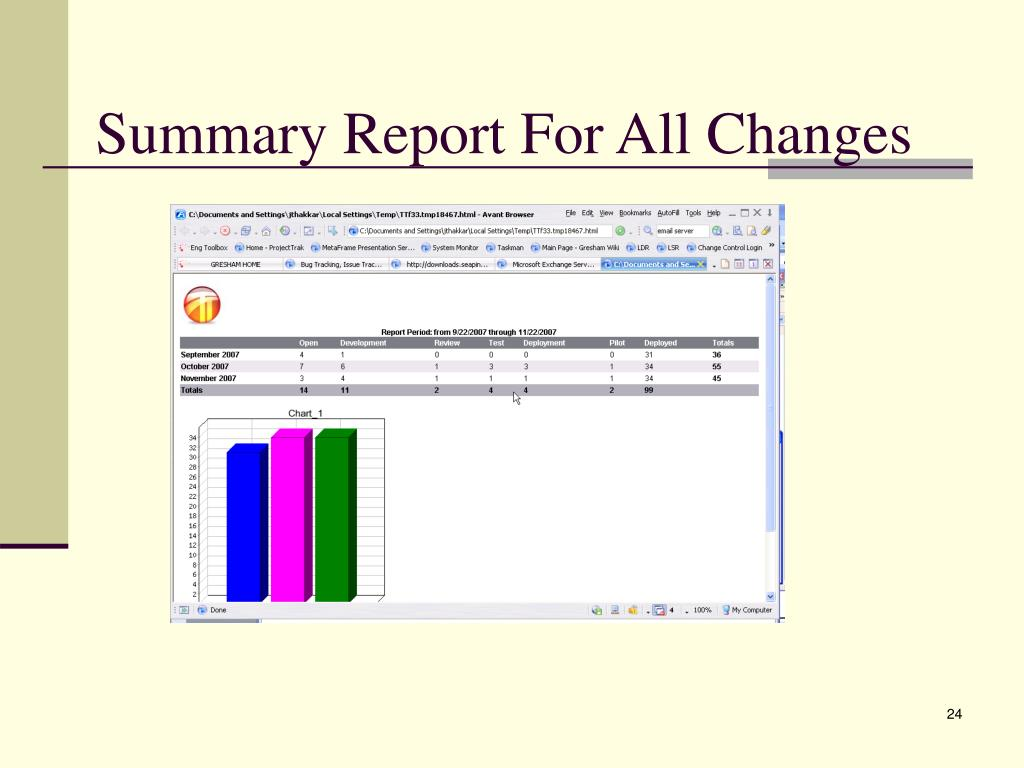 Summary Report For All Changes