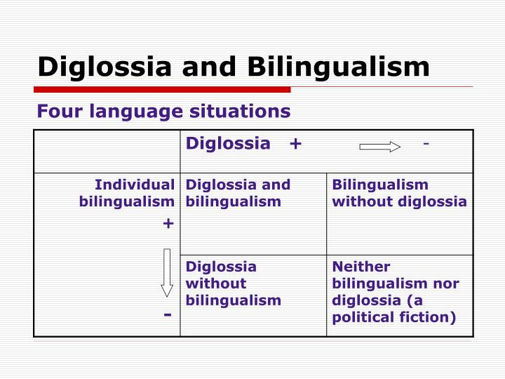 Diglossia and Bilingualism