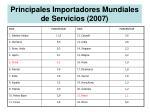 principales importadores mundiales de servicios 2007