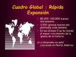 cuadro global r pida expansi n