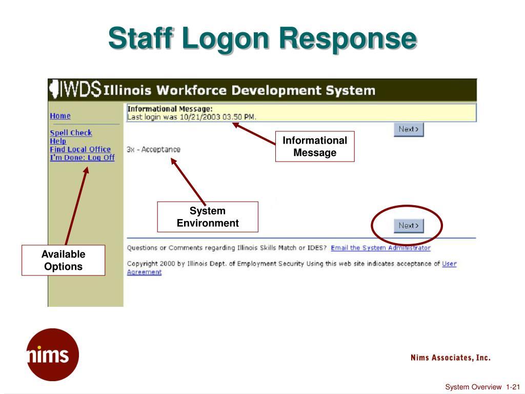 Staff Logon Response