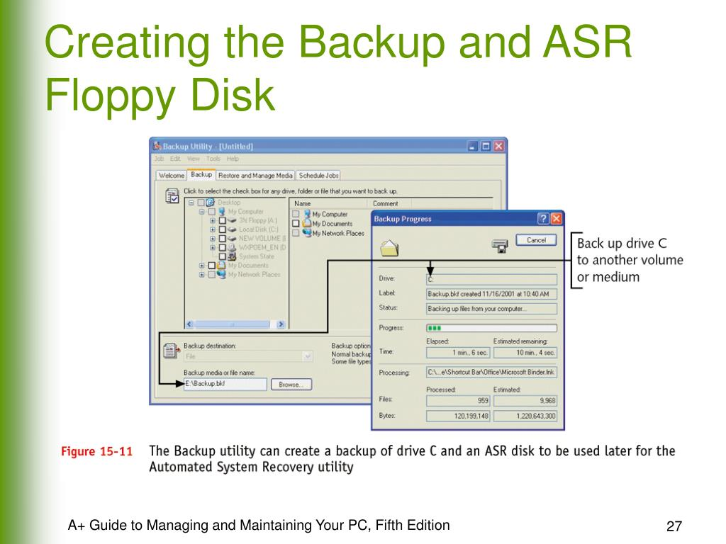 Creating the Backup and ASR Floppy Disk