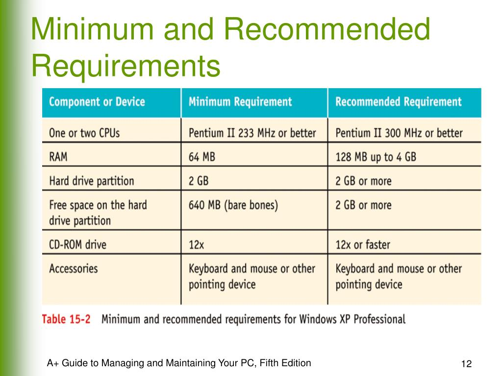Minimum and Recommended Requirements