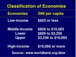 classification of economies
