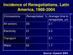 incidence of renegotiations latin america 1988 2004