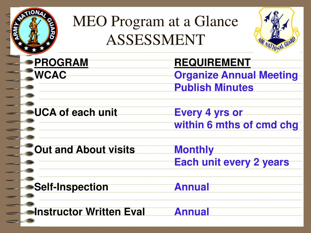 MEO Program at a Glance