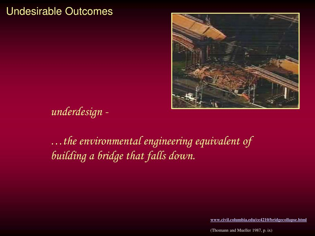 Undesirable Outcomes