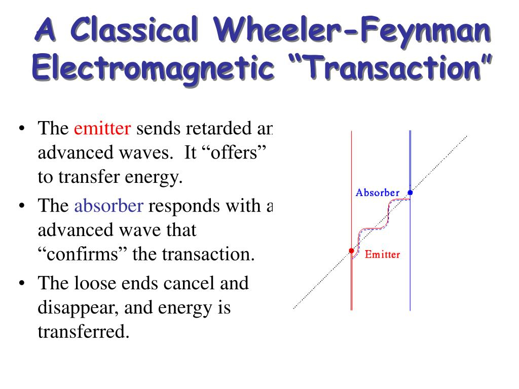 "A Classical Wheeler-Feynman Electromagnetic ""Transaction"
