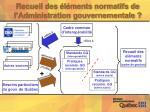 recueil des l ments normatifs de l administration gouvernementale