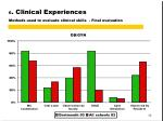 6 clinical experiences methods used to evaluate clinical skills final evaluation2