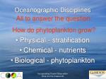 oceanographic disciplines