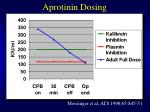 aprotinin dosing