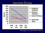 aprotinin dosing2