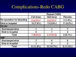 complications redo cabg