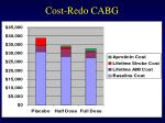 cost redo cabg