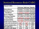 itemized resources redo cabg