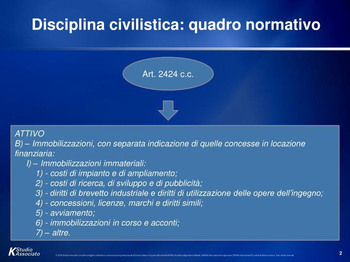 Disciplina civilistica quadro normativo