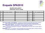 enquete spa20105