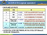 logical operator 1 4