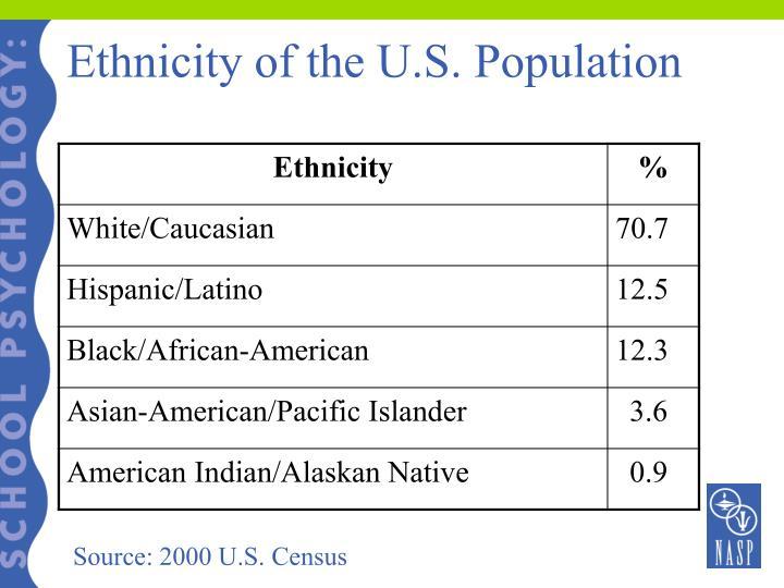 Ethnicity of the U.S. Population