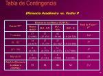tabla de contingencia1