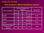 tablas bivariadas3
