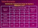 tablas bivariadas5