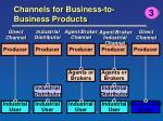 channels for business to business products