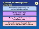 supply chain management activities