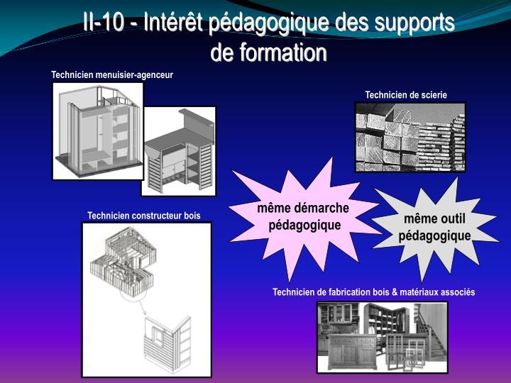 II-10 - Intérêt pédagogique des supports                   de formation