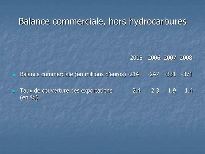 Balance commerciale, hors hydrocarbures