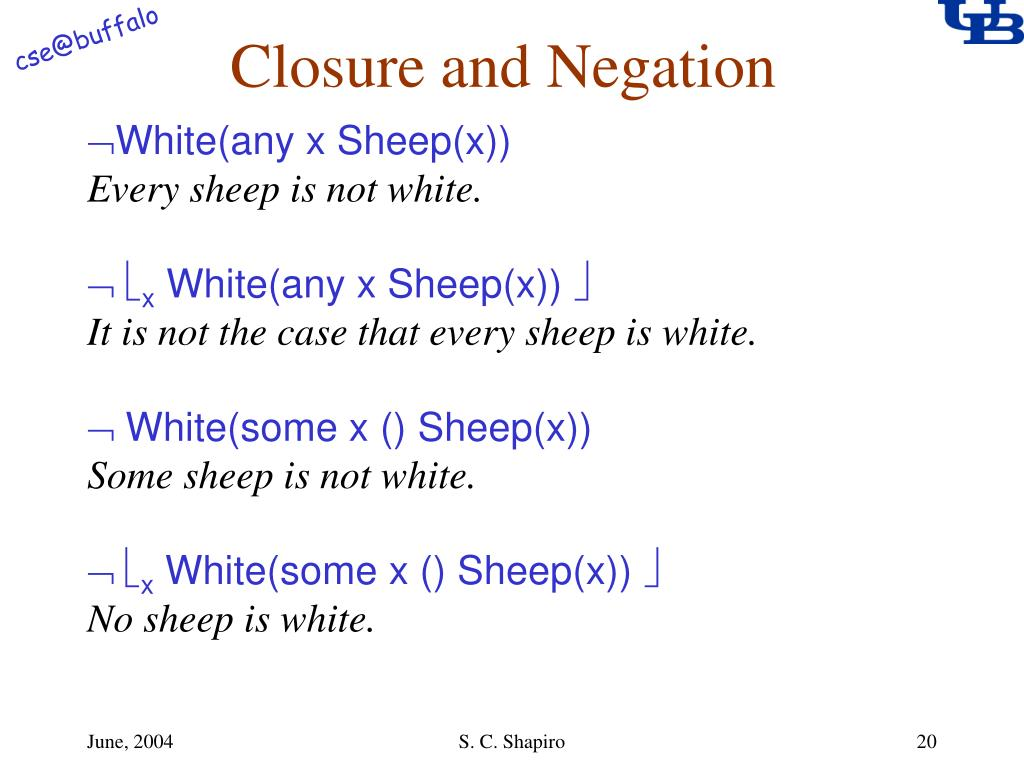 Closure and Negation