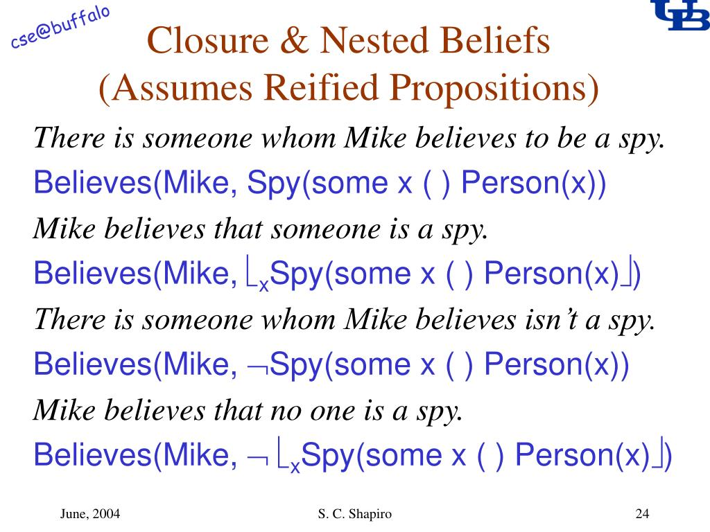 Closure & Nested Beliefs