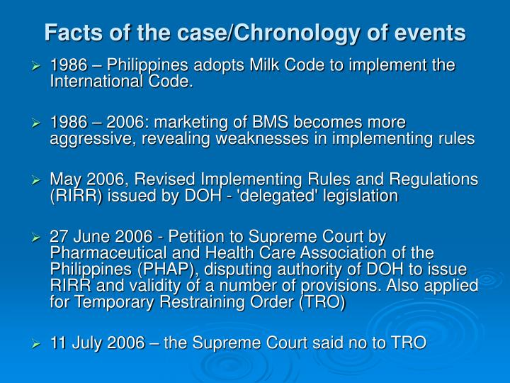 Facts of the case chronology of events