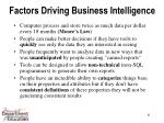 factors driving business intelligence