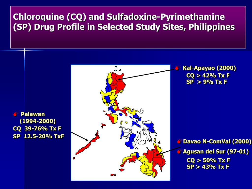 Chloroquine (CQ) and Sulfadoxine-Pyrimethamine (SP) Drug Profile in Selected Study Sites, Philippines