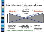 h patotoxicit pr sentation clinique
