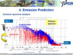 4 emission prediction2