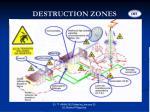 destruction zones
